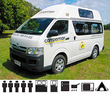 Campervan Juliette Family 5
