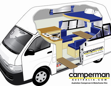 3 Person Campervan Motorhome Amp Rv Rentals Australia