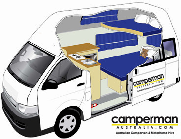 5 Person Motorhome Rv And Campervan Rental Australia